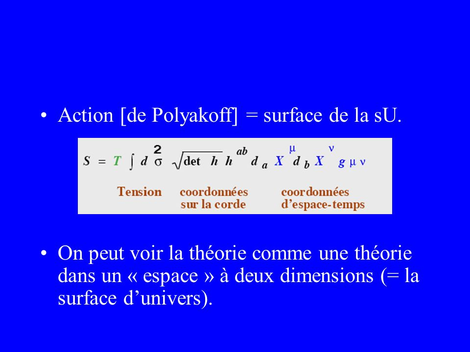 Action [de Polyakoff] = surface de la sU.